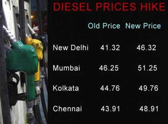 Diesel price hike...RTC hike shortly!
