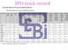 performance record of the IPOs, investment decisions, merchant bankers to provide their ipo track record sebi, Banker